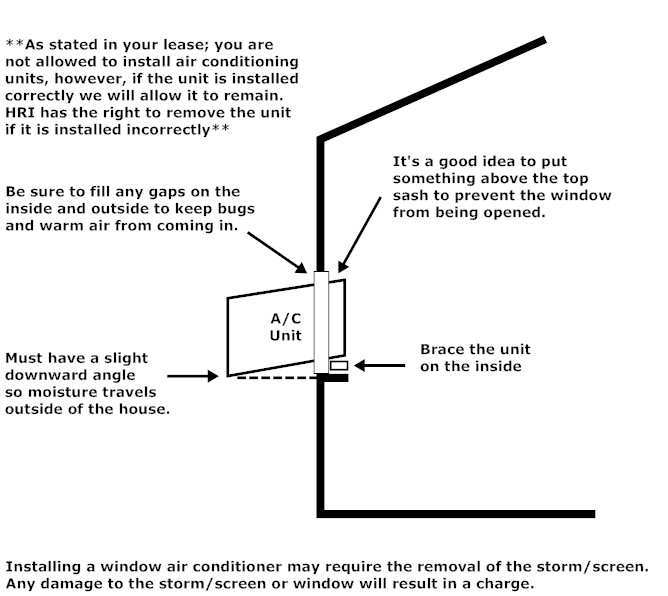 diagram    of    window    unit    air       conditioner
